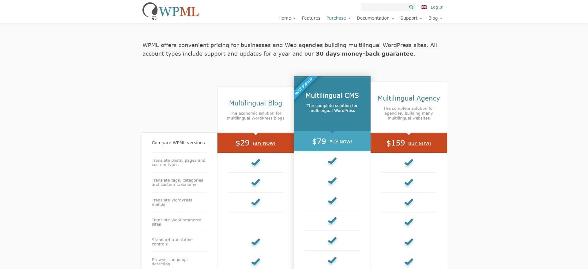 WPML Priser
