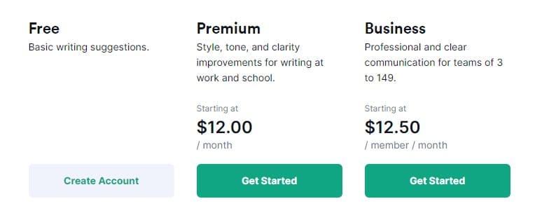 Grammarly premium pris