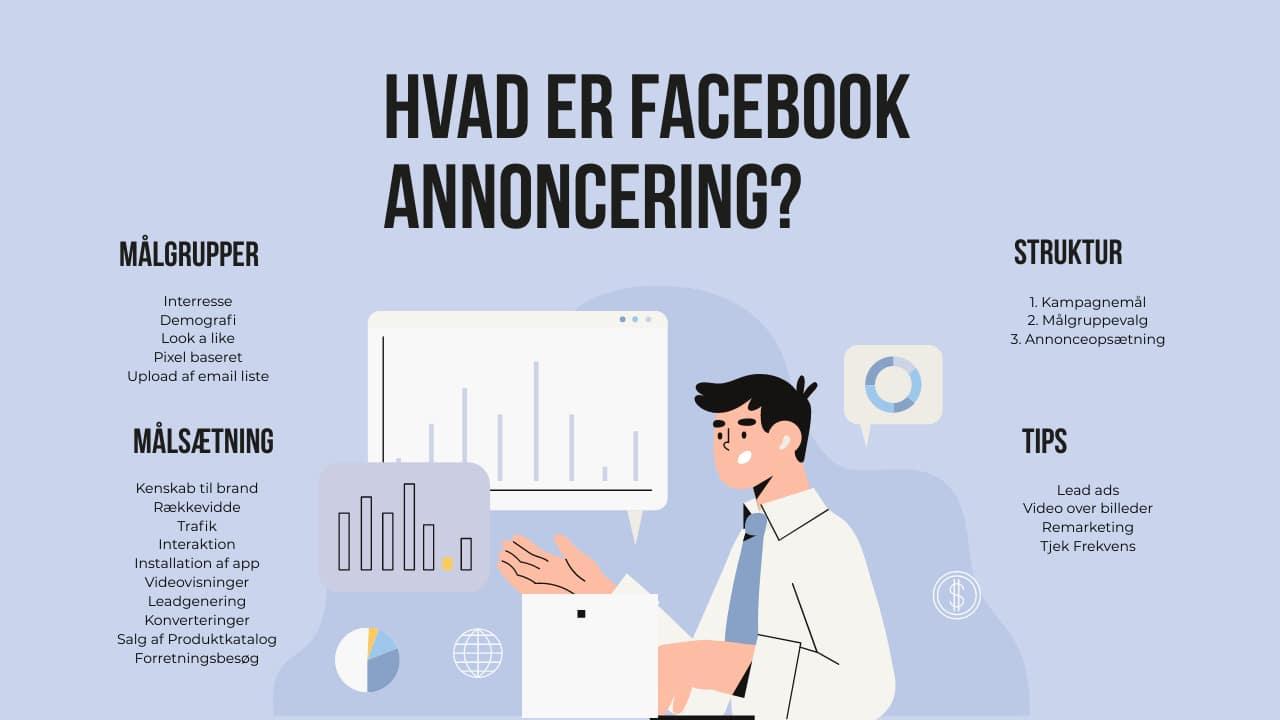 Hvad er Facebook Annoncering